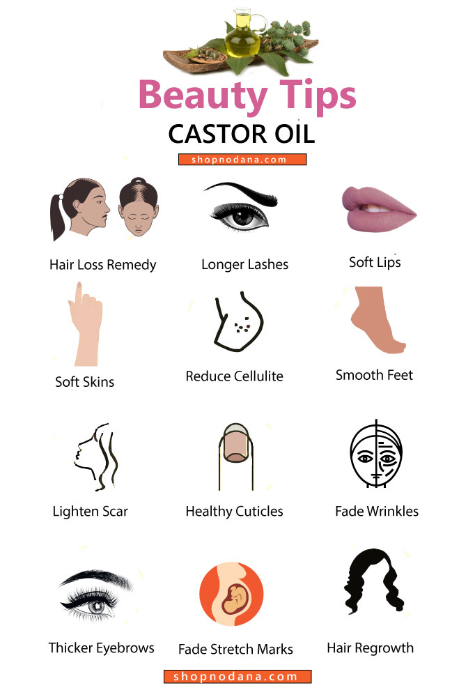 Castor-oil-shopnodana